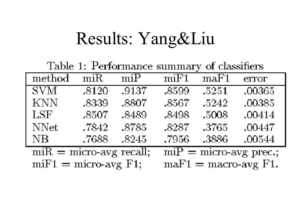 Results: Yang&Liu