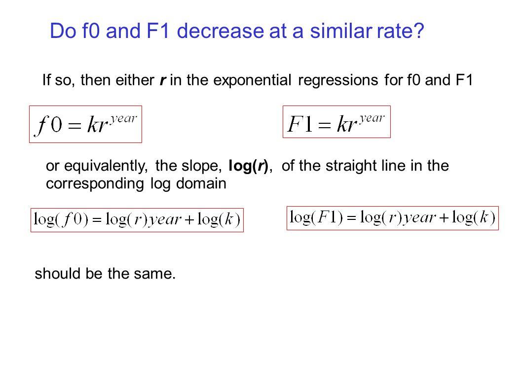 Do f0 and F1 decrease at a similar rate.