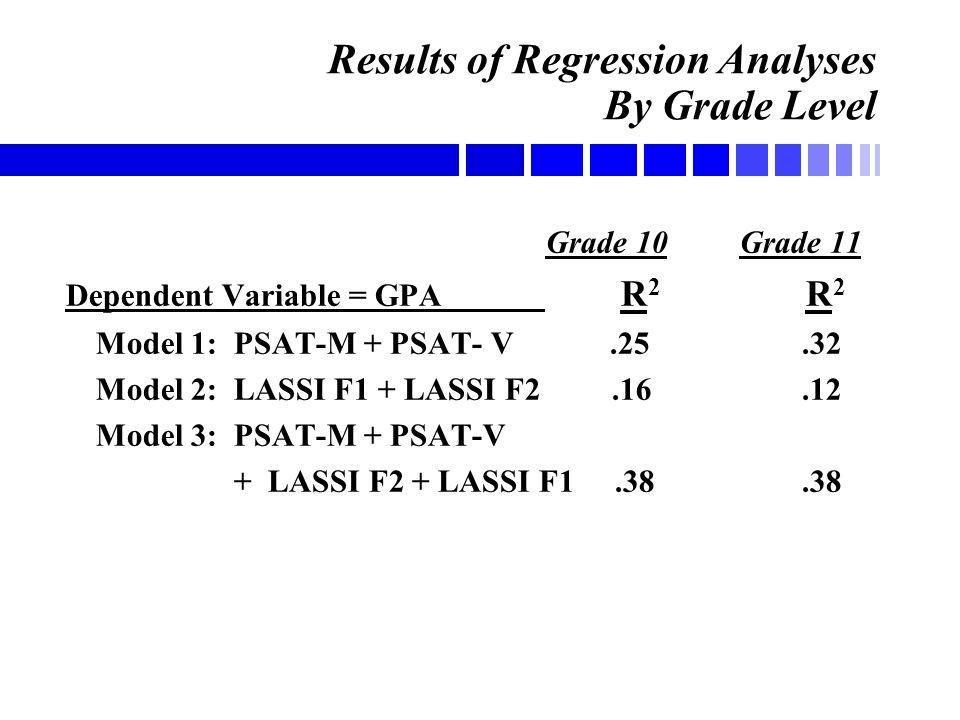 Results of Regression Analyses By Grade Level Grade 10 Grade 11 Dependent Variable = GPA R 2 R 2 Model 1: PSAT-M + PSAT- V.25.32 Model 2: LASSI F1 + L