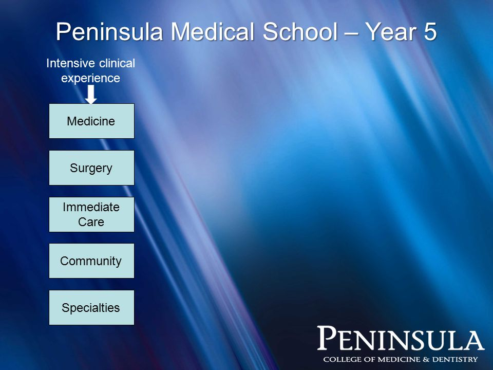 Peninsula Medical School – Year 5 Medicine Surgery Immediate Care Community Specialties Intensive clinical experience