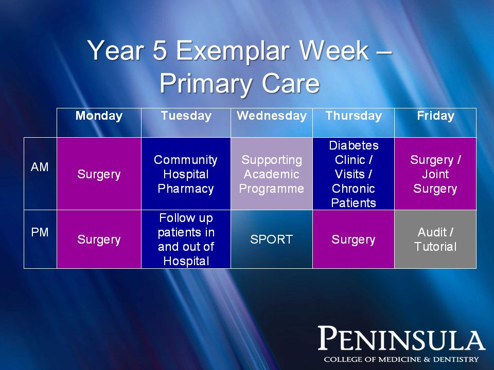 Year 5 Exemplar Week – Primary Care