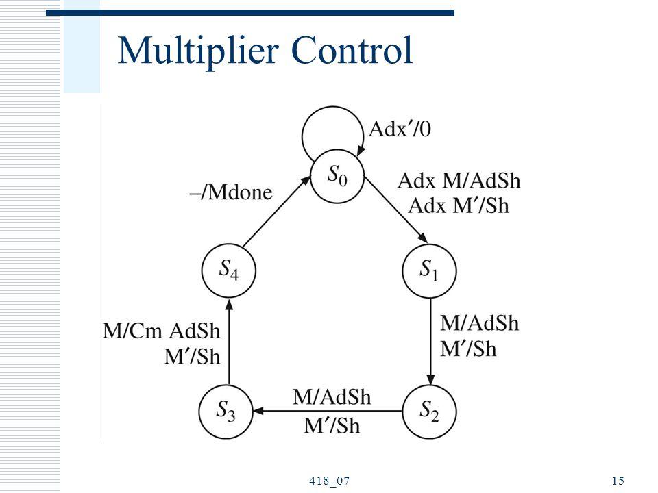 418_0715 Multiplier Control