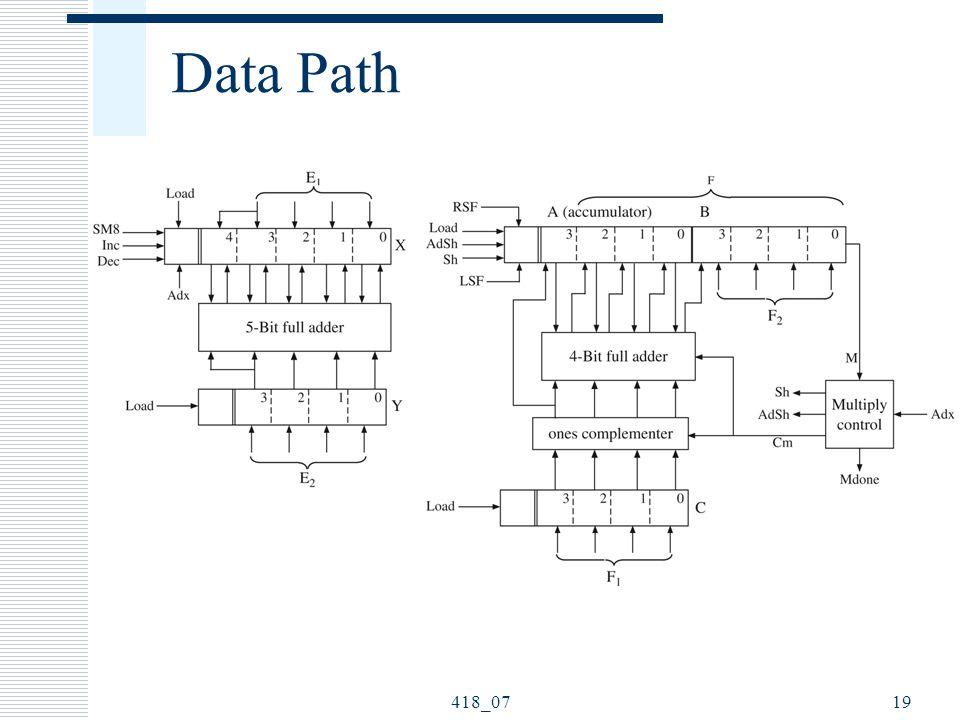 418_0719 Data Path