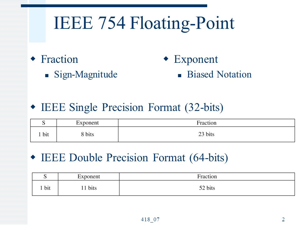 418_072 IEEE 754 Floating-Point  Fraction Sign-Magnitude  IEEE Single Precision Format (32-bits)  IEEE Double Precision Format (64-bits)  Exponent Biased Notation