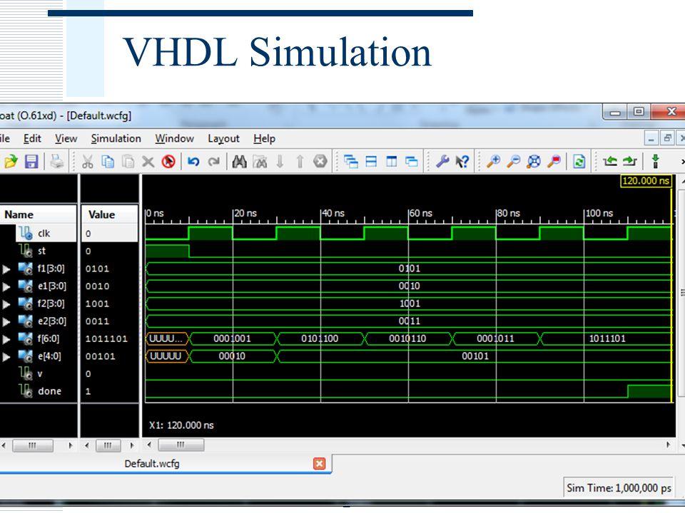418_0724 VHDL Simulation