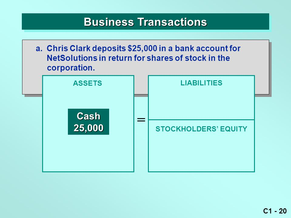 C1 - 20 ASSETS = Business Transactions Cash25,000 LIABILITIES a.Chris Clark deposits $25,000 in a bank account for NetSolutions in return for shares of stock in the corporation.