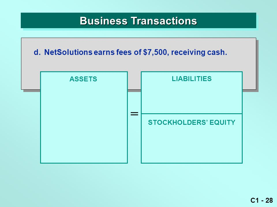 C1 - 28 Business Transactions ASSETS = LIABILITIES d.NetSolutions earns fees of $7,500, receiving cash.