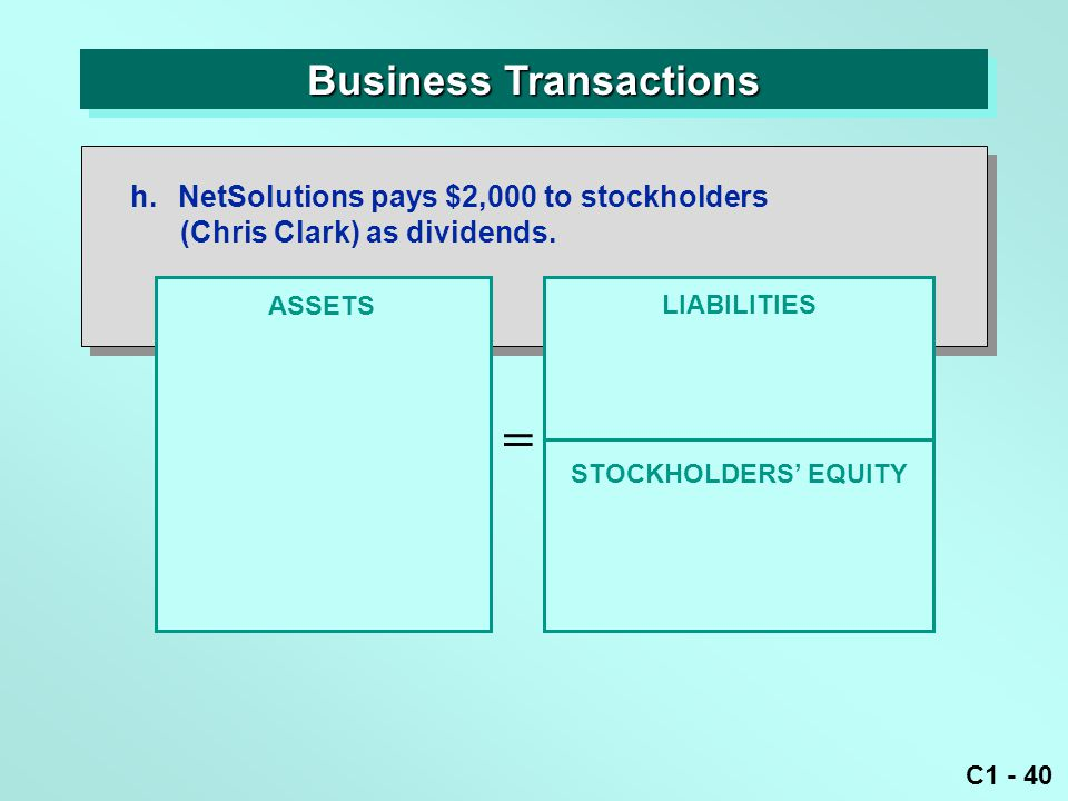 C1 - 40 Business Transactions ASSETS = LIABILITIES h.
