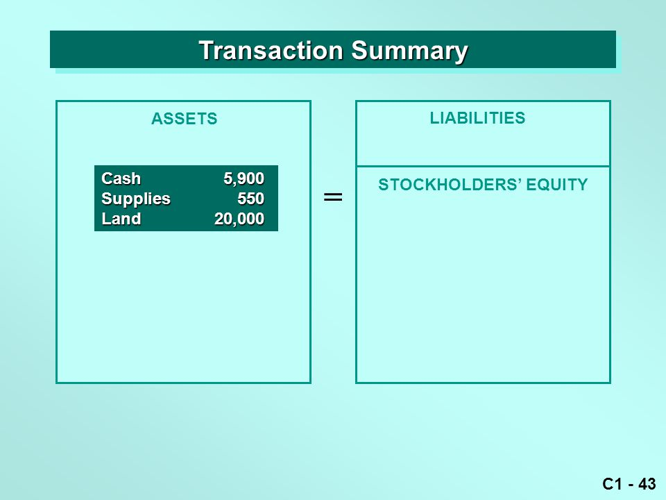 C1 - 43 Transaction Summary ASSETS = LIABILITIES Cash5,900 Supplies550 Land20,000 STOCKHOLDERS' EQUITY
