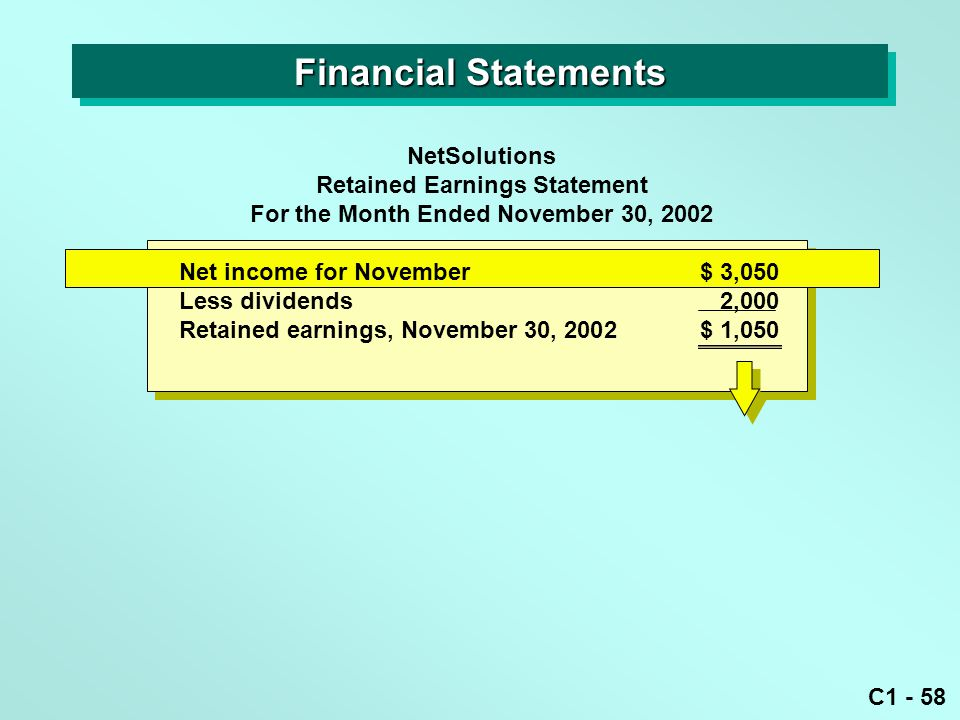 C1 - 58 Net income for November $ 3,050 Less dividends2,000 Retained earnings, November 30, 2002$ 1,050 NetSolutions Retained Earnings Statement For the Month Ended November 30, 2002 Financial Statements
