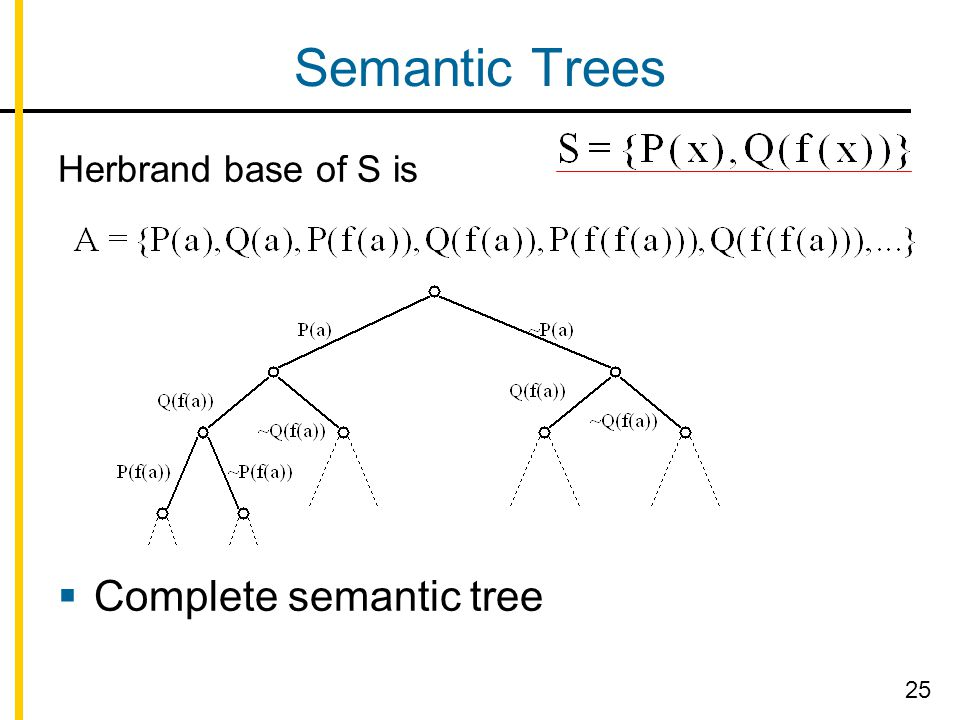 Semantic Trees Herbrand base of S is  Complete semantic tree 25