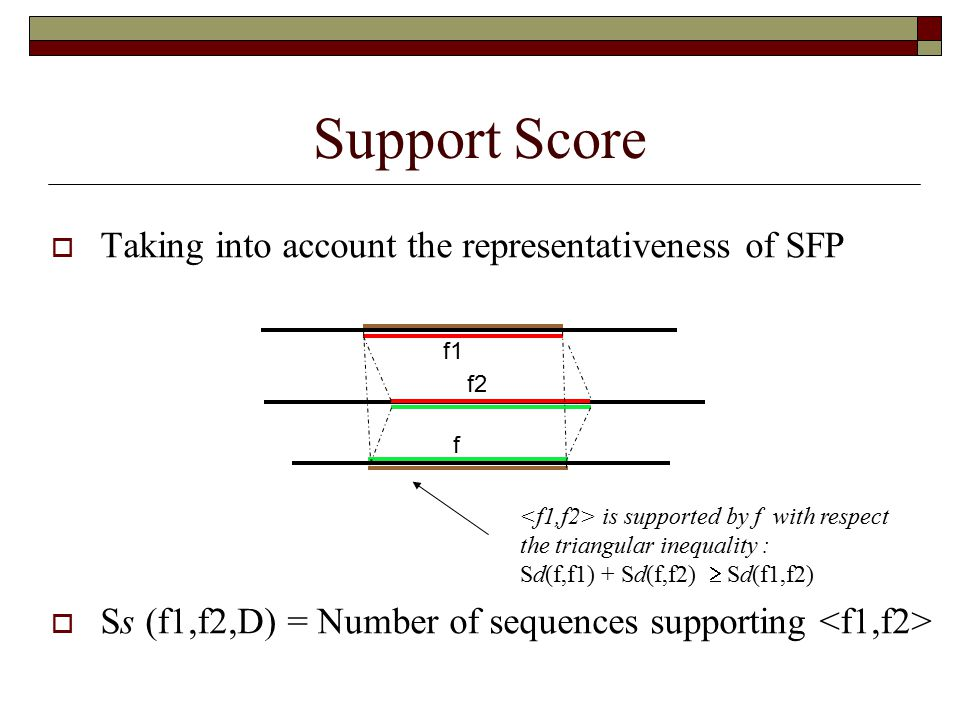 Support Score  Taking into account the representativeness of SFP  Ss (f1,f2,D) = Number of sequences supporting f1 f2 f is supported by f with respect the triangular inequality : Sd(f,f1) + Sd(f,f2)  Sd(f1,f2)