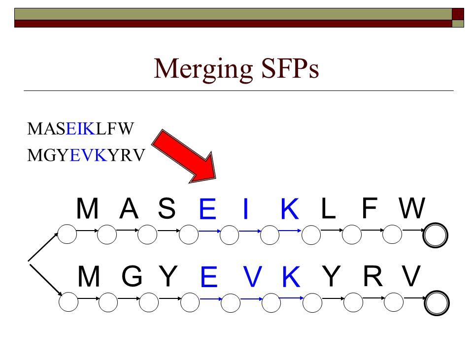 Merging SFPs MASEIKLFW MGYEVKYRV M G Y E V K Y R V M A S E I K L F W