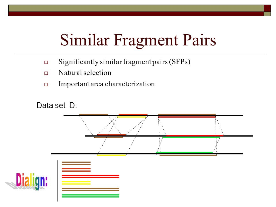 Protein Sequence Data Set List of SFPs MCA Automaton / Regular Expression Ordered List of SFPs MERGING