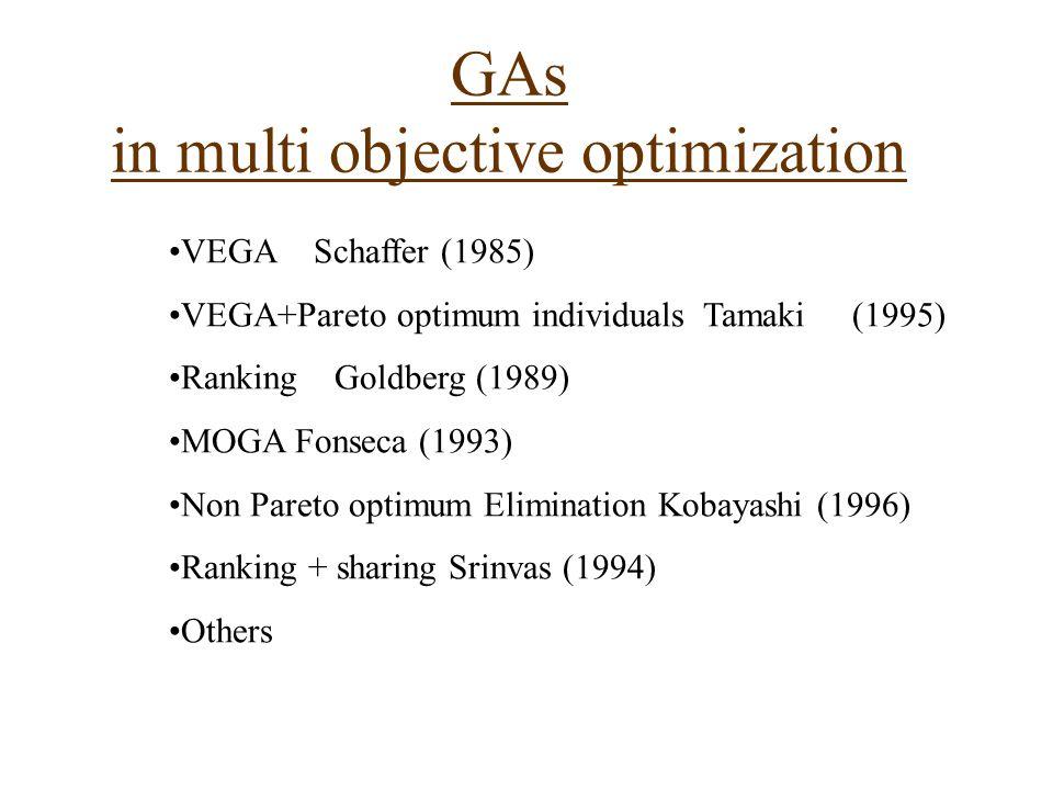 GAs in multi objective optimization VEGA Schaffer (1985) VEGA+Pareto optimum individuals Tamaki (1995) Ranking Goldberg (1989) MOGA Fonseca (1993) Non Pareto optimum Elimination Kobayashi (1996) Ranking + sharing Srinvas (1994) Others