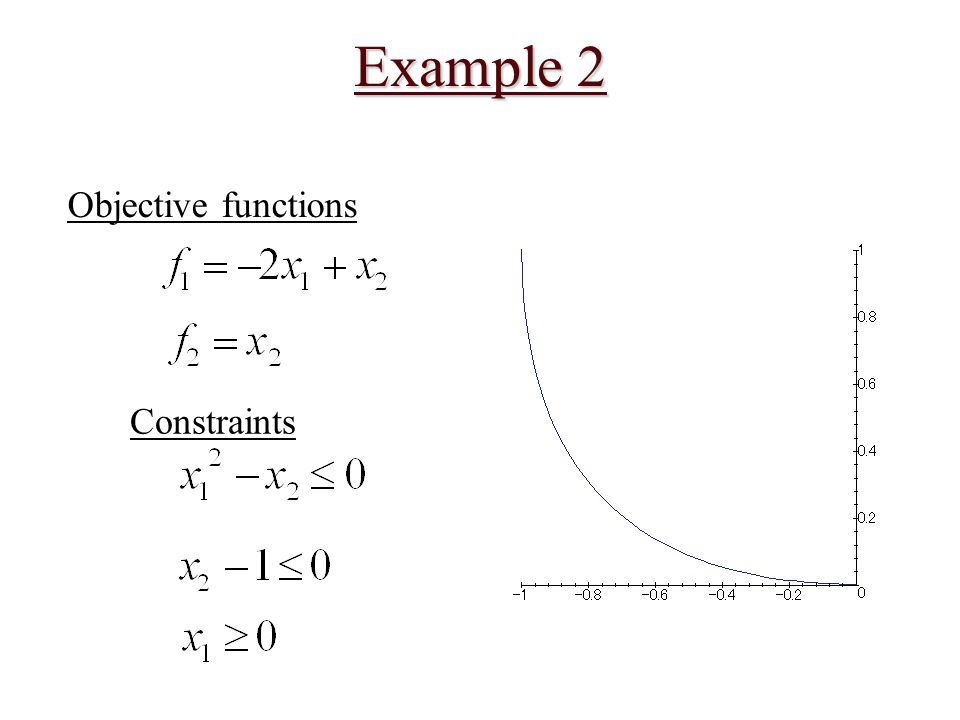 Example 2 Objective functions Constraints
