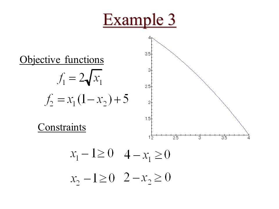 Example 3 Objective functions Constraints