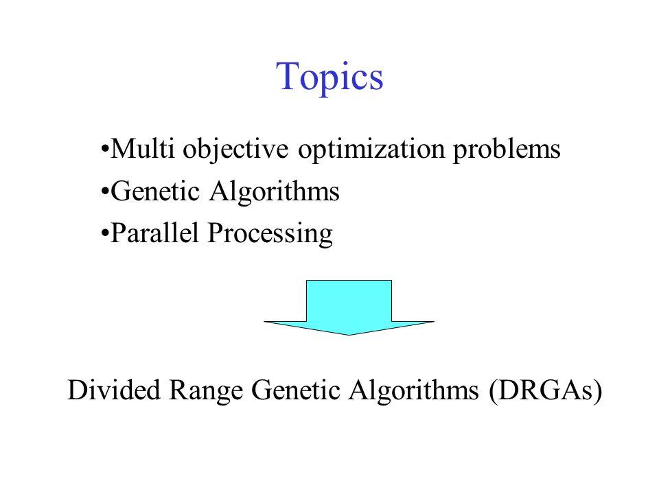Topics Multi objective optimization problems Genetic Algorithms Parallel Processing Divided Range Genetic Algorithms (DRGAs)