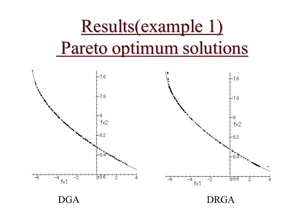 Results(example 1) Pareto optimum solutions DGADRGA