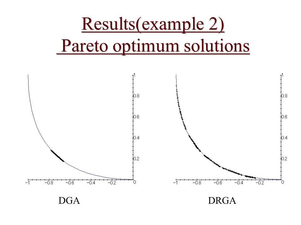 Results(example 2) Pareto optimum solutions DGADRGA