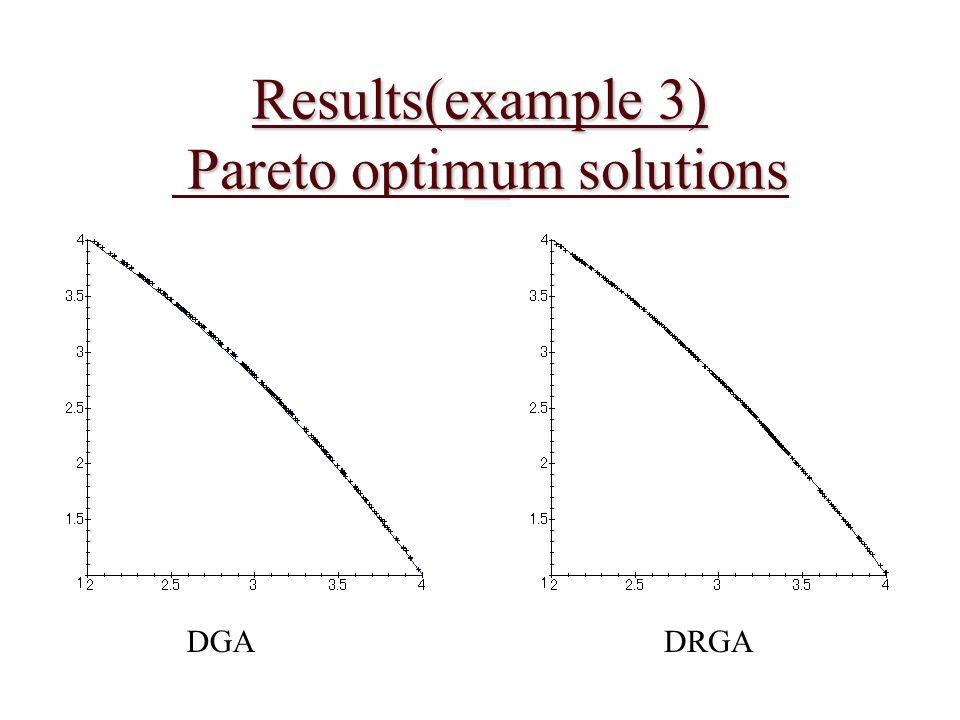 Results(example 3) Pareto optimum solutions DGADRGA
