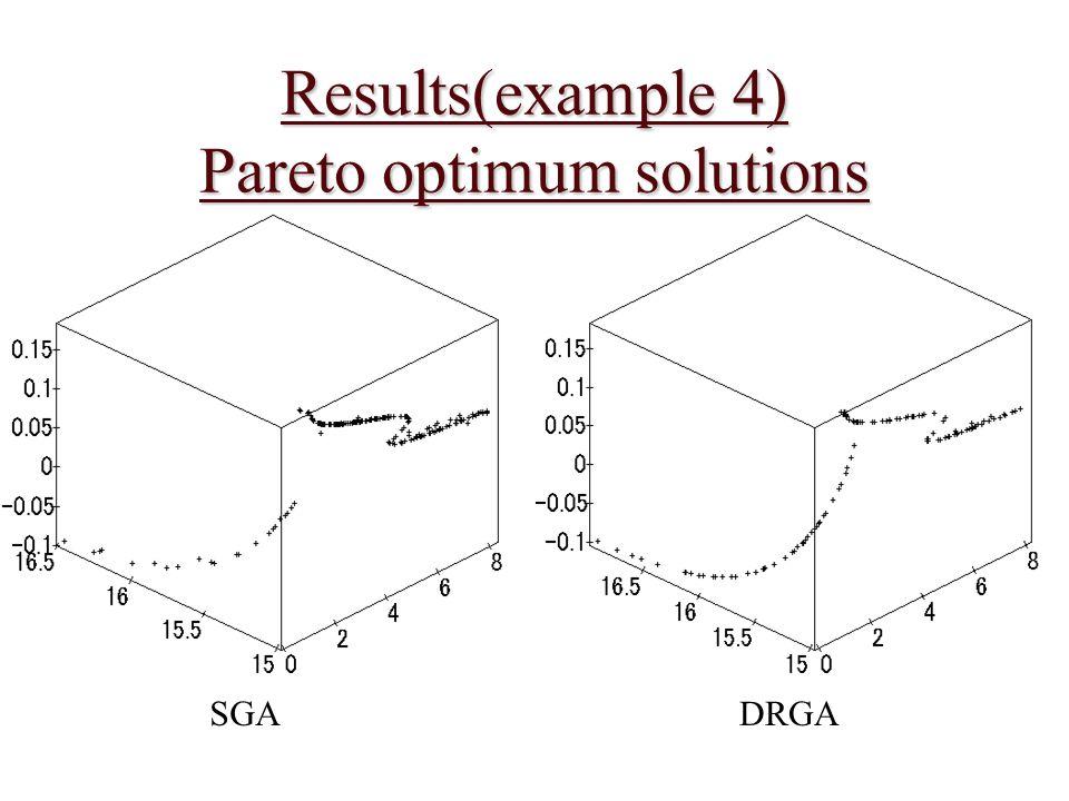Results(example 4) Pareto optimum solutions SGADRGA