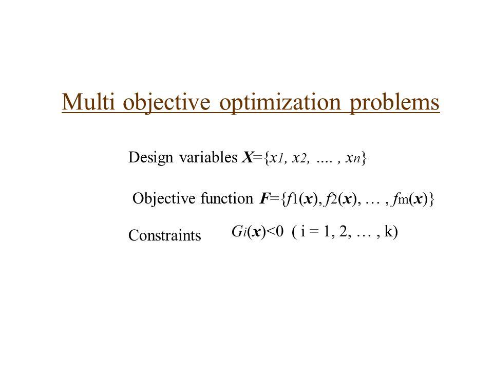 Multi objective optimization problems Design variables X={x 1, x 2, …., x n } Objective function F={f 1 (x), f 2 (x), …, f m (x)} Constraints G i (x)<0 ( i = 1, 2, …, k)