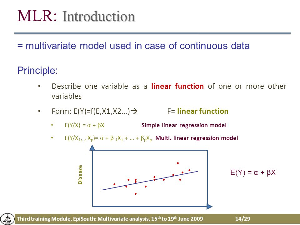 Third training Module, EpiSouth: Multivariate analysis, 15 th to 19 th June 2009 14/29 Introduction MLR: Introduction = multivariate model used in cas