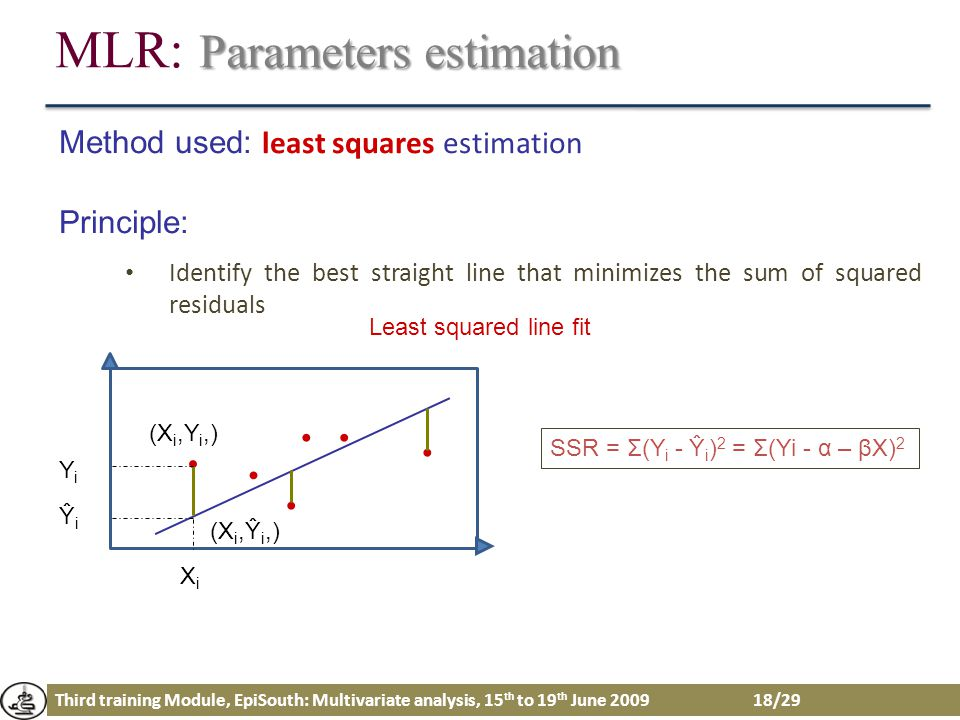 Third training Module, EpiSouth: Multivariate analysis, 15 th to 19 th June 2009 18/29 Parameters estimation MLR: Parameters estimation Method used: l