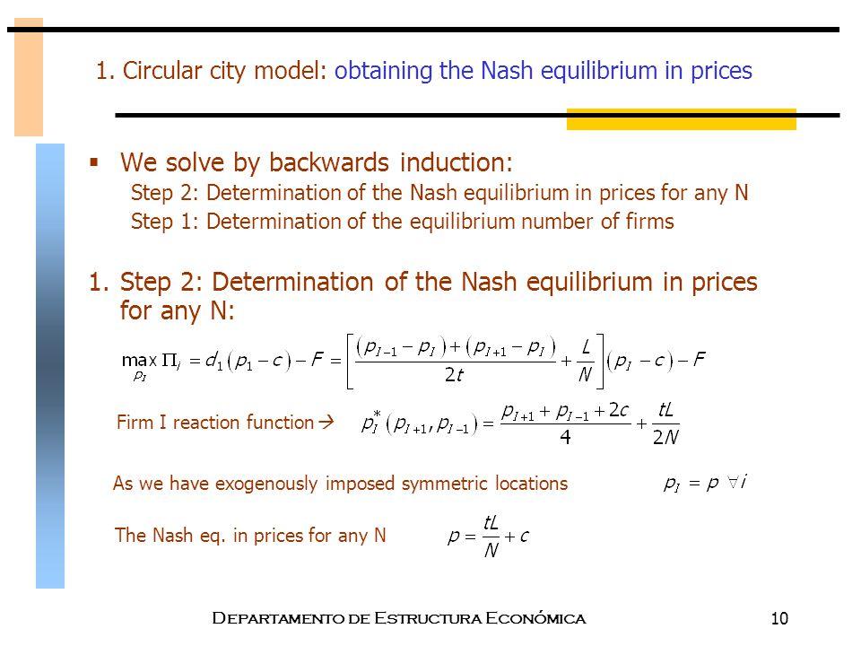 Departamento de Estructura Económica10 1. Circular city model: obtaining the Nash equilibrium in prices  We solve by backwards induction: Step 2: Det