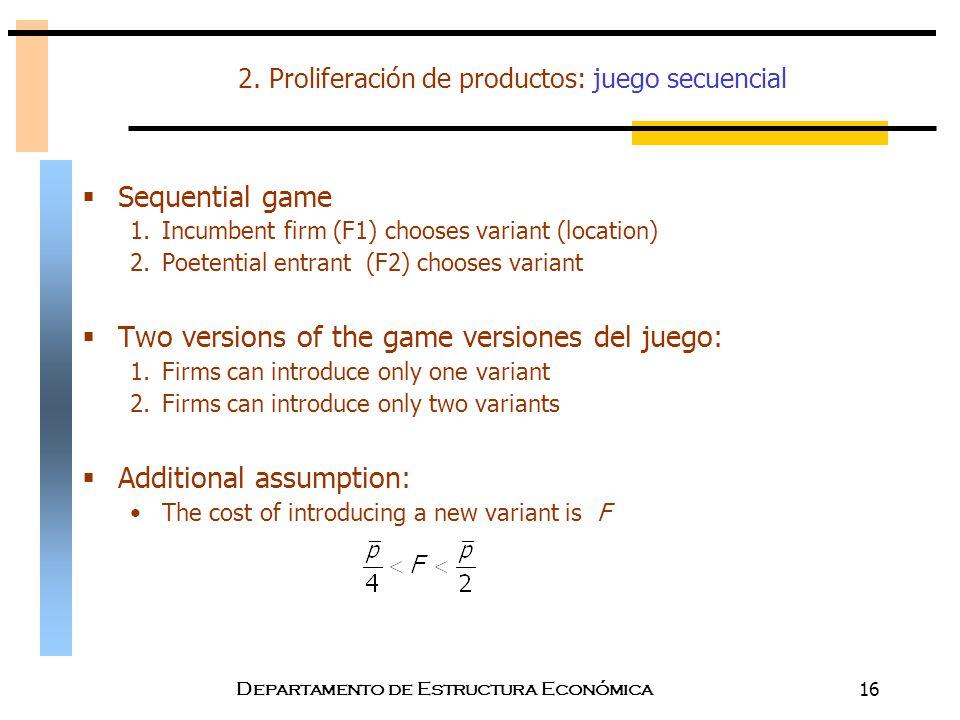 Departamento de Estructura Económica16 2. Proliferación de productos: juego secuencial  Sequential game 1.Incumbent firm (F1) chooses variant (locati