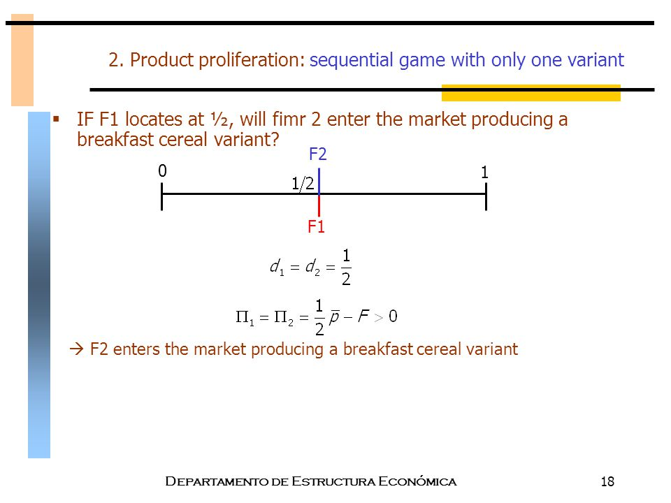 Departamento de Estructura Económica18 2. Product proliferation: sequential game with only one variant  IF F1 locates at ½, will fimr 2 enter the mar
