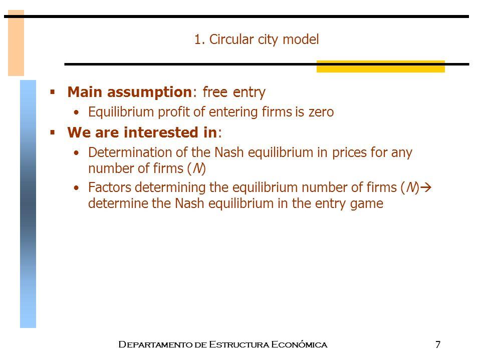 Departamento de Estructura Económica7 1. Circular city model  Main assumption: free entry Equilibrium profit of entering firms is zero  We are inter