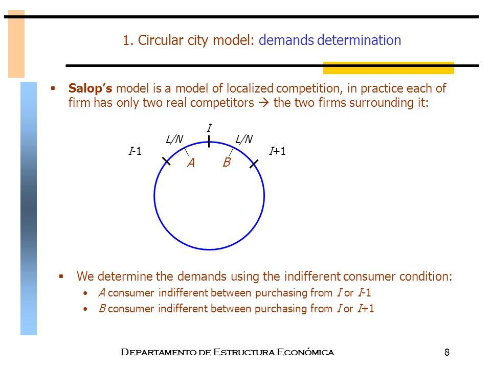 Departamento de Estructura Económica8 1. Circular city model: demands determination  Salop's model is a model of localized competition, in practice e