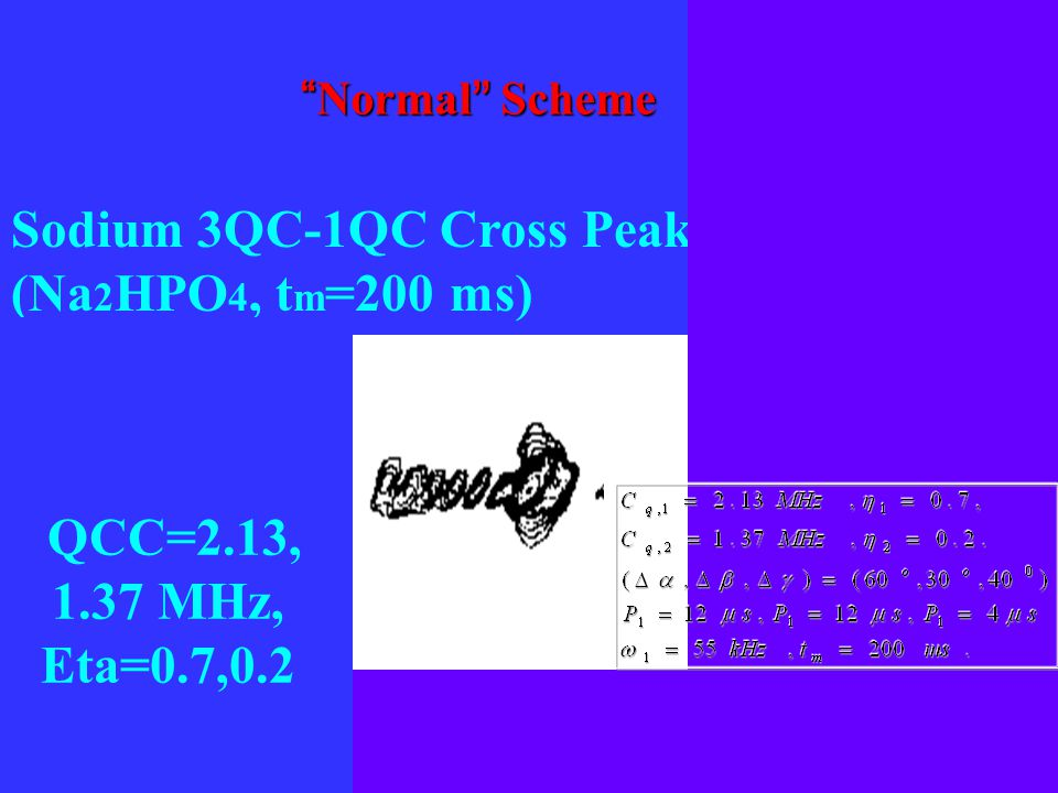 "Experimental Sodium 3QC-1QC Cross Peak (Na 2 HPO 4, t m =200 ms) QCC=2.13, 1.37 MHz, Eta=0.7,0.2 "" Normal "" Scheme"