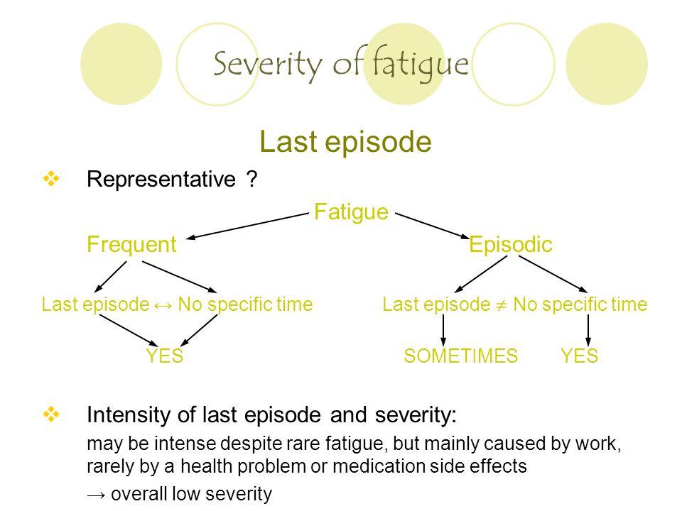 Severity of fatigue Last episode  Representative .