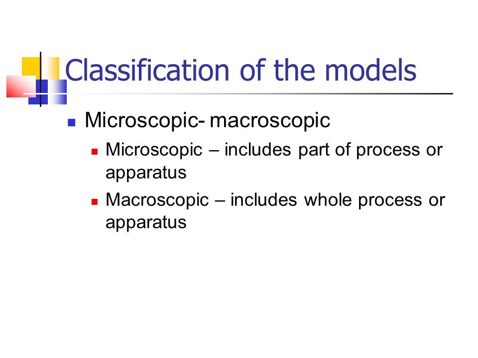 Process simulation - why.