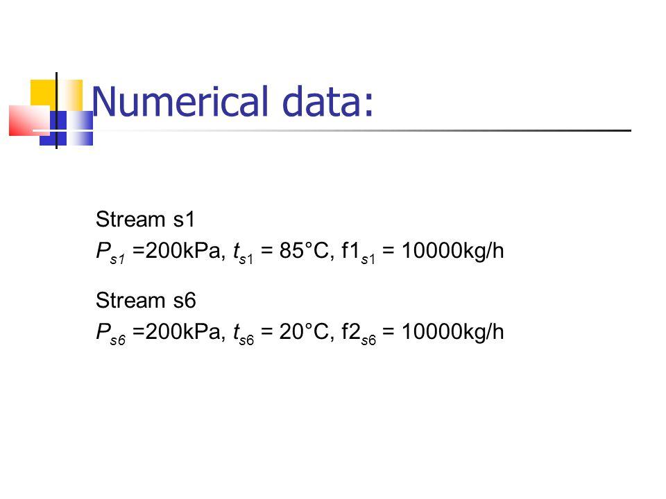 Stream s1 P s1 =200kPa, t s1 = 85°C, f1 s1 = 10000kg/h Stream s6 P s6 =200kPa, t s6 = 20°C, f2 s6 = 10000kg/h Numerical data: