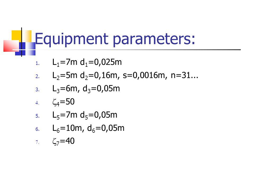 Equipment parameters: 1. L 1 =7m d 1 =0,025m 2. L 2 =5m d 2 =0,16m, s=0,0016m, n=31... 3. L 3 =6m, d 3 =0,05m   4 =50 5. L 5 =7m d 5 =0,05m 6. L 6