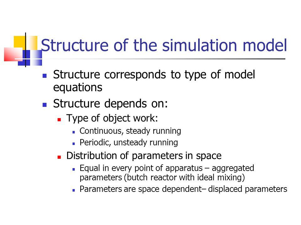 Equipment parameters: 1.L 1 =7m d 1 =0,025m 2. L 2 =5m d 2 =0,16m, s=0,0016m, n=31...