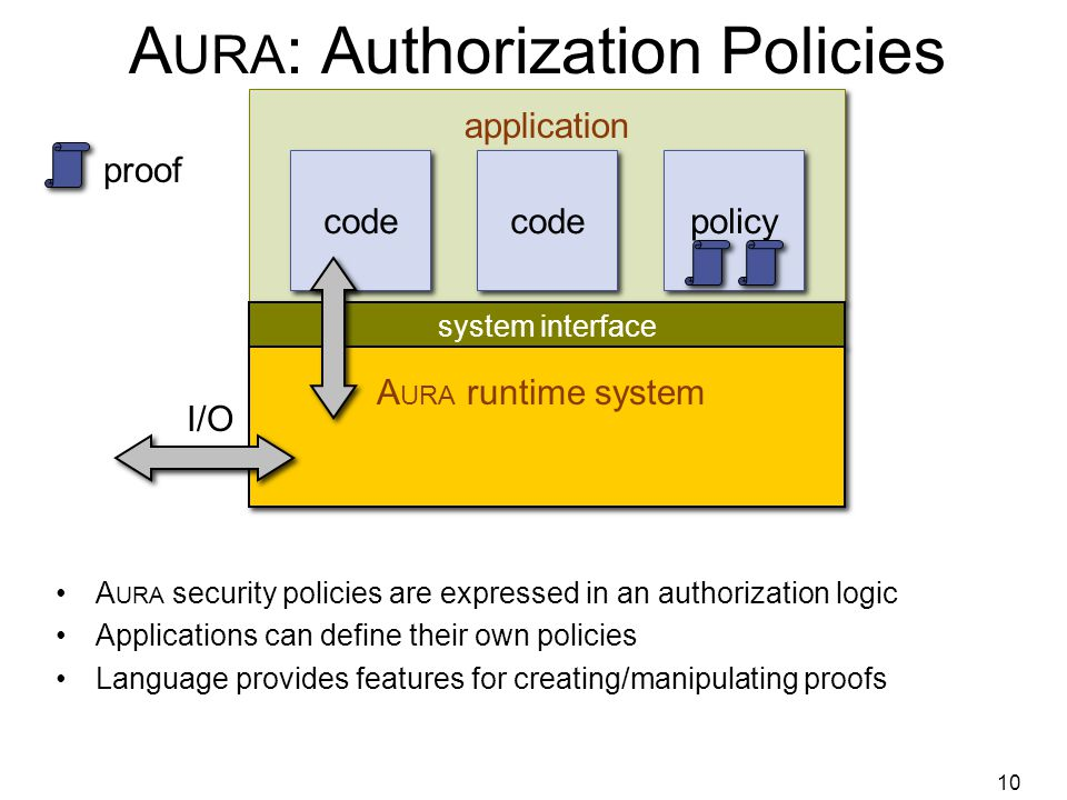 10 A URA : Authorization Policies A URA security policies are expressed in an authorization logic Applications can define their own policies Language provides features for creating/manipulating proofs system interface application A URA runtime system code policy proof I/O
