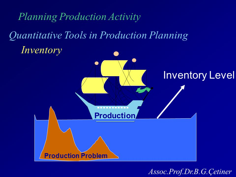 Planning Production Activity Quantitative Tools in Production Planning Assoc.Prof.Dr.B.G.Çetiner Inventory Production Production Problem Inventory Level
