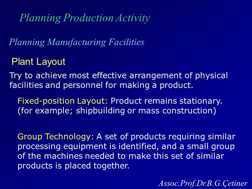 Planning Production Activity Quantitative Tools in Production Planning Break-Even Charts R=UxS=TC1=F1+UxV1 BE1=U= = =1000 units F1 S-V1 $100,000 $250-$150 400 800 1200 1600 2000 Units Sold (U) 500 400 300 200 100 BE Point Thousands of dollars Production Capacity Total Revenue Total Cost TC1 Loss Profit
