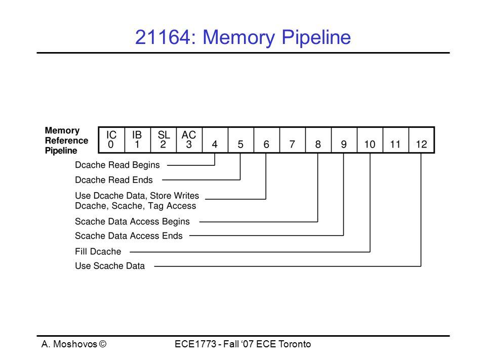 A. Moshovos ©ECE1773 - Fall '07 ECE Toronto 21164: Memory Pipeline