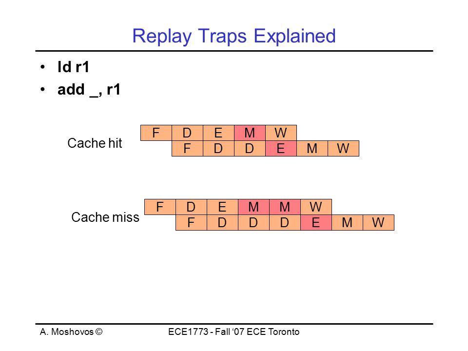 A. Moshovos ©ECE1773 - Fall '07 ECE Toronto Replay Traps Explained ld r1 add _, r1 FEMDW FEMDW Cache hit D FEMDW FEMDW Cache miss D M D