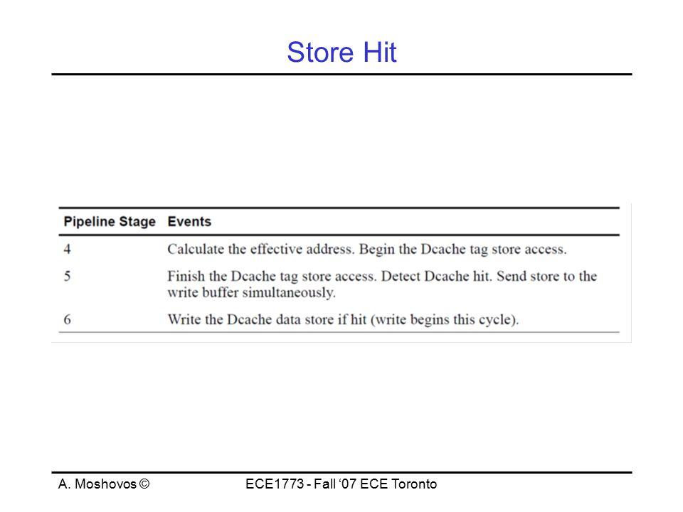 A. Moshovos ©ECE1773 - Fall '07 ECE Toronto Store Hit