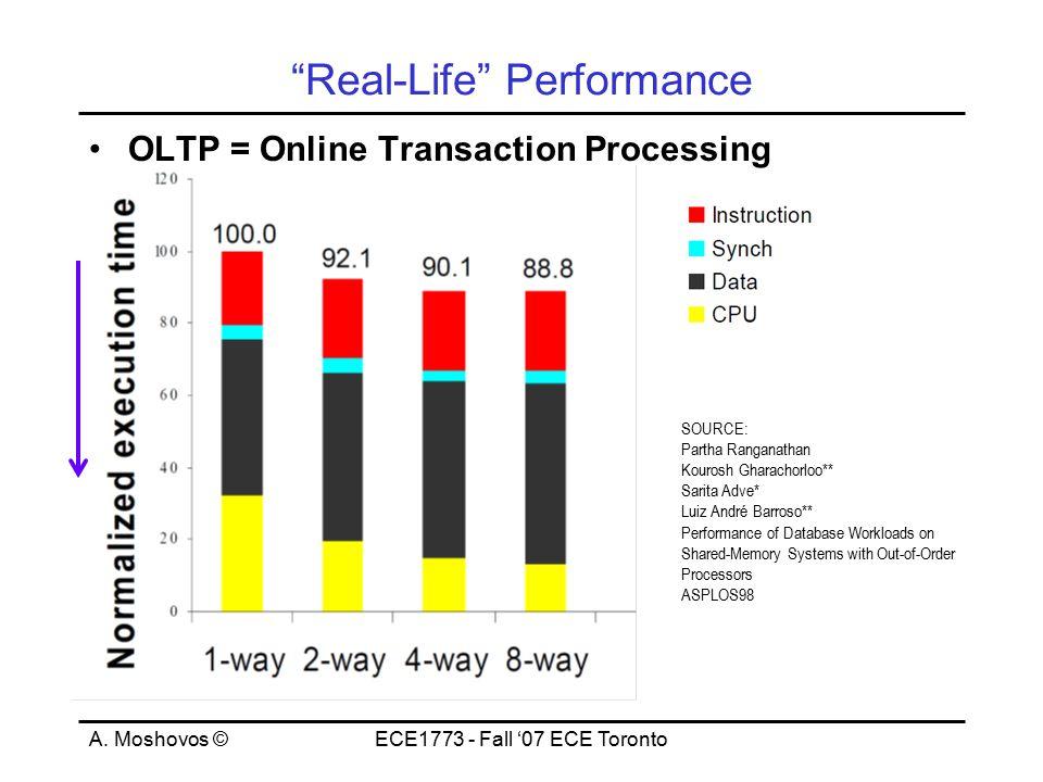 "A. Moshovos ©ECE1773 - Fall '07 ECE Toronto ""Real-Life"" Performance OLTP = Online Transaction Processing SOURCE: Partha Ranganathan Kourosh Gharachorl"