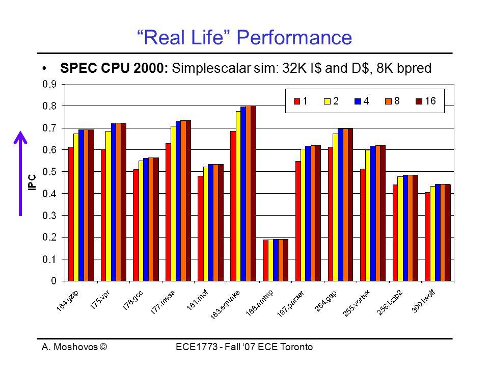 """A. Moshovos ©ECE1773 - Fall '07 ECE Toronto """"Real Life"""" Performance SPEC CPU 2000: Simplescalar sim: 32K I$ and D$, 8K bpred"""