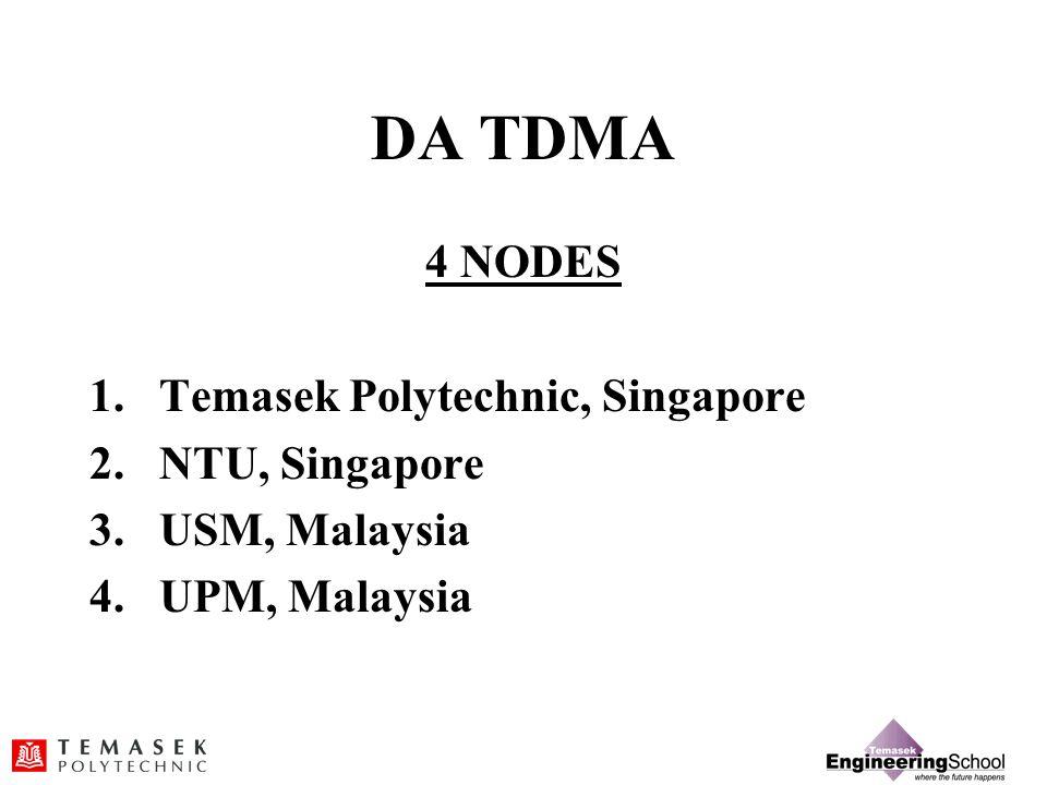 DA TDMA 4 NODES 1.Temasek Polytechnic, Singapore 2.NTU, Singapore 3.USM, Malaysia 4.UPM, Malaysia