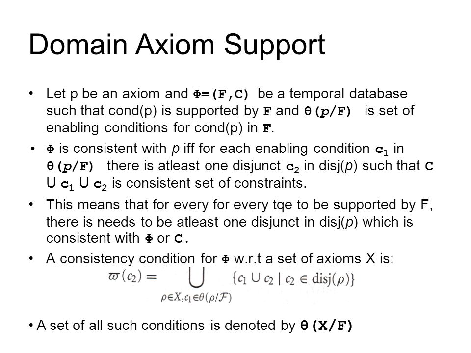Domain Axiom Support Let p be an axiom and Φ=(F,C) be a temporal database such that cond(p) is supported by F and θ(p/F) is set of enabling conditions